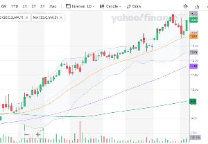 GDYN - グリッド・ダイナミクス・ホールディングス 強いですね。結構買い足しつつ取得平均株価が上がっていますが、今年に入って15%ほど上げています。