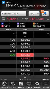 3903 - (株)gumi 買い意欲はあるみたいですよ?