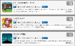 3903 - (株)gumi iPhone無料DL 明日には1位になっているかな。