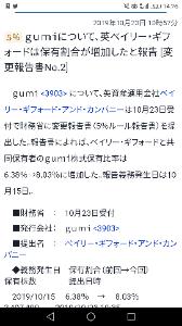 3903 - (株)gumi 8パーて多いね