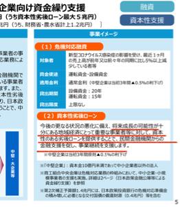 7201 - 日産自動車(株) 2次補正の資金繰り支援 メザニンで日産も対象になってるようだが 日本国民としては 日産に公的資金注入