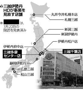 3099 - (株)三越伊勢丹ホールディングス 三越伊勢丹ホールディングスは、 札幌、新潟、静岡にある5店舗について、売り場面積の縮小や業態転換を含