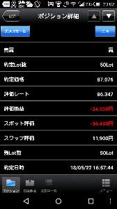 cadjpy - カナダ ドル / 日本 円 あと少しで87円のLポジが救われる(>ω<)/