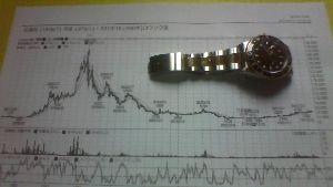 cadjpy - カナダ ドル / 日本 円 bo様^^ 4/23  買83.55  評価損8828  sw7362 超えませんね   困っていま