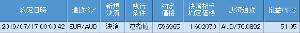 必勝P検証板 あと8通貨ペアで更新完了(;´▽`A``
