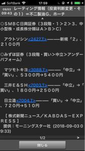 3088 - (株)マツモトキヨシホールディングス ねえ