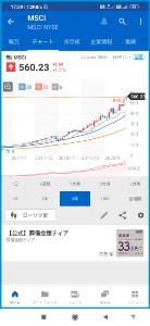 MSCI - MSCI 2021/07/11 チャート素晴らしく  長期☆☆☆(^o^) 高収益☆☆☆