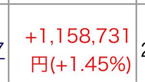 8226 - (株)理経 200円迄は戻すで!  まだまだだ仕込み場じゃろが!