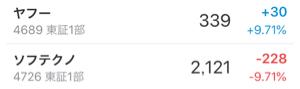 4726 - ソフトバンク・テクノロジー(株) %が同じという奇跡。