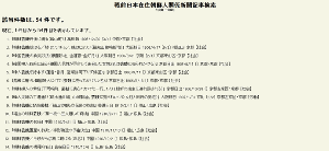 2年で、デフレ克服ができるか? 【日韓併合(1910年)前のおはなし】        明治30年代からすでに        朝鮮人売