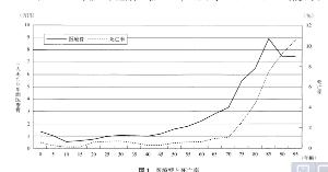 大阪府政 2001厚労省の2025医療費の予測は81兆円となってますが 70兆円以内に収まると思います 201