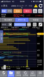 2884 - (株)ヨシムラ・フード・ホールディングス 引けの3万株何((((;゚Д゚)))))))