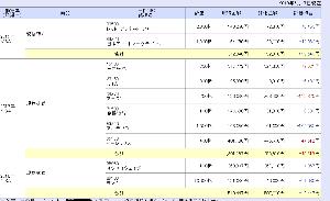クロネコのNISA(ニーサ)  2018・5・17現在  【完】2014年NISA 100万円投資でマイナス4.3万円確定