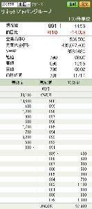 3556 - リネットジャパングループ(株) ラストで900円は行って欲しいなぁ!