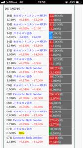 3556 - リネットジャパングループ(株) SBIが空売りしてない ワラント行使してるの?