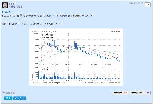 5491 - 日本金属(株) 8月23日に投稿したら、なんと158人からそう思わないを押されちゃいました。^^