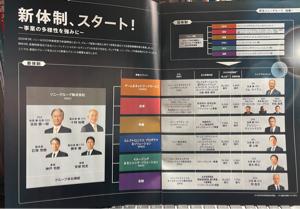 6758 - ソニーグループ(株) ソニー…新章スタート…応援してるよ👍