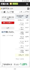 6758 - ソニーグループ(株) テーパリングよ!