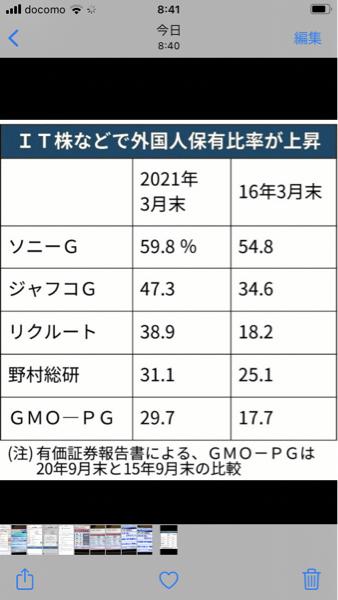 6758 - ソニーグループ(株) 31年ぶり高値 投資家たちの今(上)デジタル時代の変化買う 海外勢の日本株への期待再び  日本経済新