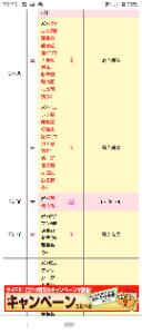 6758 - ソニーグループ(株) 米債売られて流石に鷹パウエルですか?