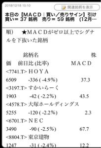 3197 - (株)すかいらーくホールディングス ほれ