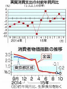 3197 - (株)すかいらーくホールディングス ジジィは いつも同じことを1600円台から言ってるけど株価は下がらんね。  プチアルツかクスリでもや