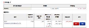 3197 - (株)すかいらーくホールディングス 1900円ねぇ~  寝とるんかね 夢見とるのぉ~  ( ̄∇ ̄;)ハッハッハ もうあきらめ