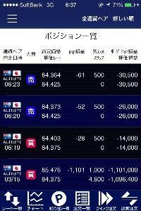audjpy - オーストラリア ドル / 日本 円 仕事忙しく 返事が出来なく すみませんでした。 今日も両建て大作戦決行中 先程両建てしました(爆)