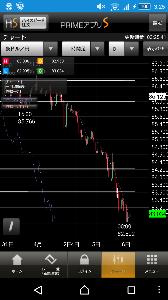 audjpy - オーストラリア ドル / 日本 円 いや、上がると思うよー♪とりあえず上の線くらいまでは♪