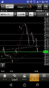 audjpy - オーストラリア ドル / 日本 円 短期リバったー? どぅーなるかねー  皆様 素敵なトレードを♥️
