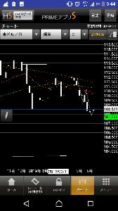 audjpy - オーストラリア ドル / 日本 円 うん( ´・_ゝ・) でも週足みると天底の中間付近にいるんだよね 高値と安値見てくと下落