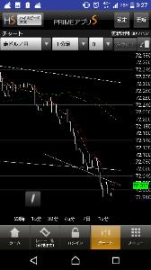 audjpy - オーストラリア ドル / 日本 円 とりあえずライン抜けたら上のうぃっじのラインまでそこまでがリテスト そこで下げればレンジブレイク