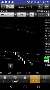 audjpy - オーストラリア ドル / 日本 円 おー戻したw んで単純計算.980付近が天井抜ければ一段上げる可能性が出てくる