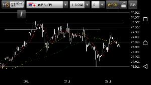 audjpy - オーストラリア ドル / 日本 円 こういう高値圏でLポジ入れてしまうんだ これはあるあるだ