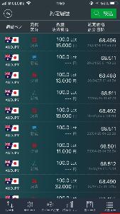 audjpy - オーストラリア ドル / 日本 円 疲れたのでそろそろ寝ます とりあえず68.5作戦で10万ほどゲットしたけど ペソの含み損が70万ほど