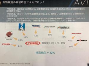 3302 - 帝国繊維(株) AVIの提案について写真の会社の株主のみなさんはどのようにお考えなのかな? AVIの提案は本当に否定