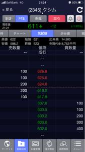 2345 - (株)クシム PTS 611円😐