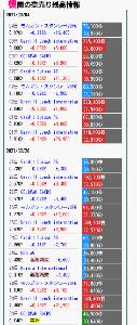 2345 - (株)クシム 【定期】機関空売り残 ほんとメリル毎日売ってんな 昨日今日がどうだったのか気になるところ。 そういえ