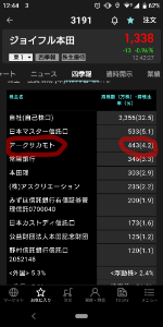 3191 - (株)ジョイフル本田 第3位の大株主にアークサカモトって有りますが、アークランドサカモトの事ですかね? もし、そうなら、同
