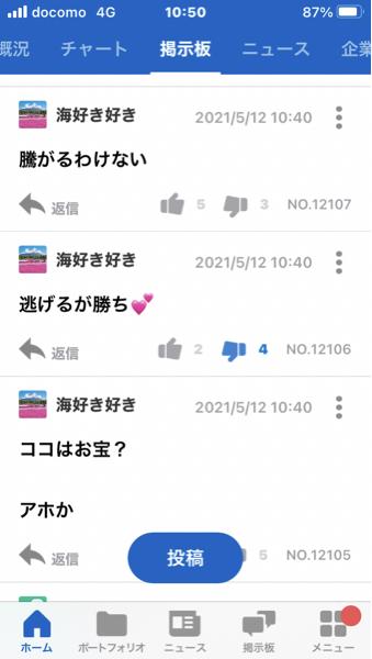 4582 - シンバイオ製薬(株) 海🏖  暴れまくり❗️