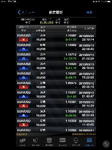 tryjpy - トルコ リラ / 日本 円 ユロルでお小遣い稼いでリラ買い