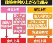 tryjpy - トルコ リラ / 日本 円 「二刀流」の収益が期待できるも欠点もあり。新興国通貨の旨みとリスクとは? ttps://news.n