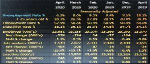 tryjpy - トルコ リラ / 日本 円 イタリアは求職者が減った結果、 失業率が下がるというトリッキーな結果。  かなり状況は良くない。