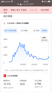 tryjpy - トルコ リラ / 日本 円 経済活動再開の中、再び4桁に乗ってきたので、注視しています。