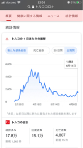 tryjpy - トルコ リラ / 日本 円 増えてるなあ。