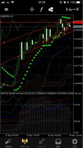 tryjpy - トルコ リラ / 日本 円 ドルリラがなんか抵抗にあたってそうかな。