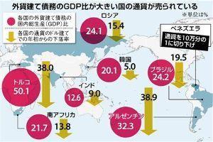 tryjpy - トルコ リラ / 日本 円 アルゼンチンがIMFの傀儡となり、 南アがリセッション入り。 そして、トルコが経済崩壊。 完璧なシナ