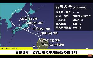ア᷽᷍ホ͊ゥ(҉ё)じゆうちょう。  ◎ 台風君❗ オリンピックは無観客だから・・・・・・     東京来ても見れないよ✋