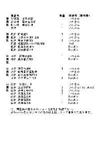 マターリ連絡用 7/16 14:00更新