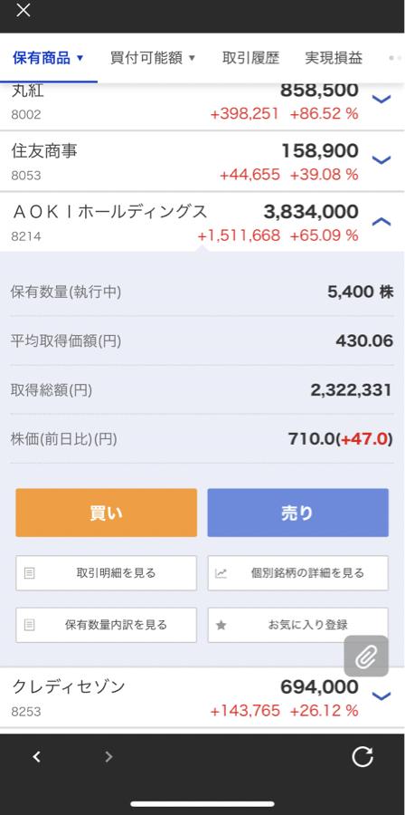 8214 - (株)AOKIホールディングス 700円台 おめでとう㊗️1000円まで売らないんです。